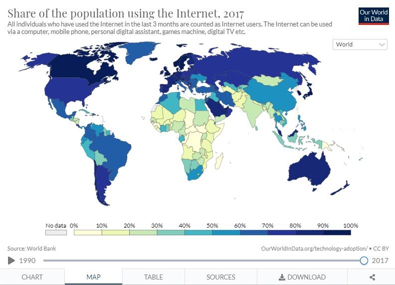 تاريخ بداية الانترنت