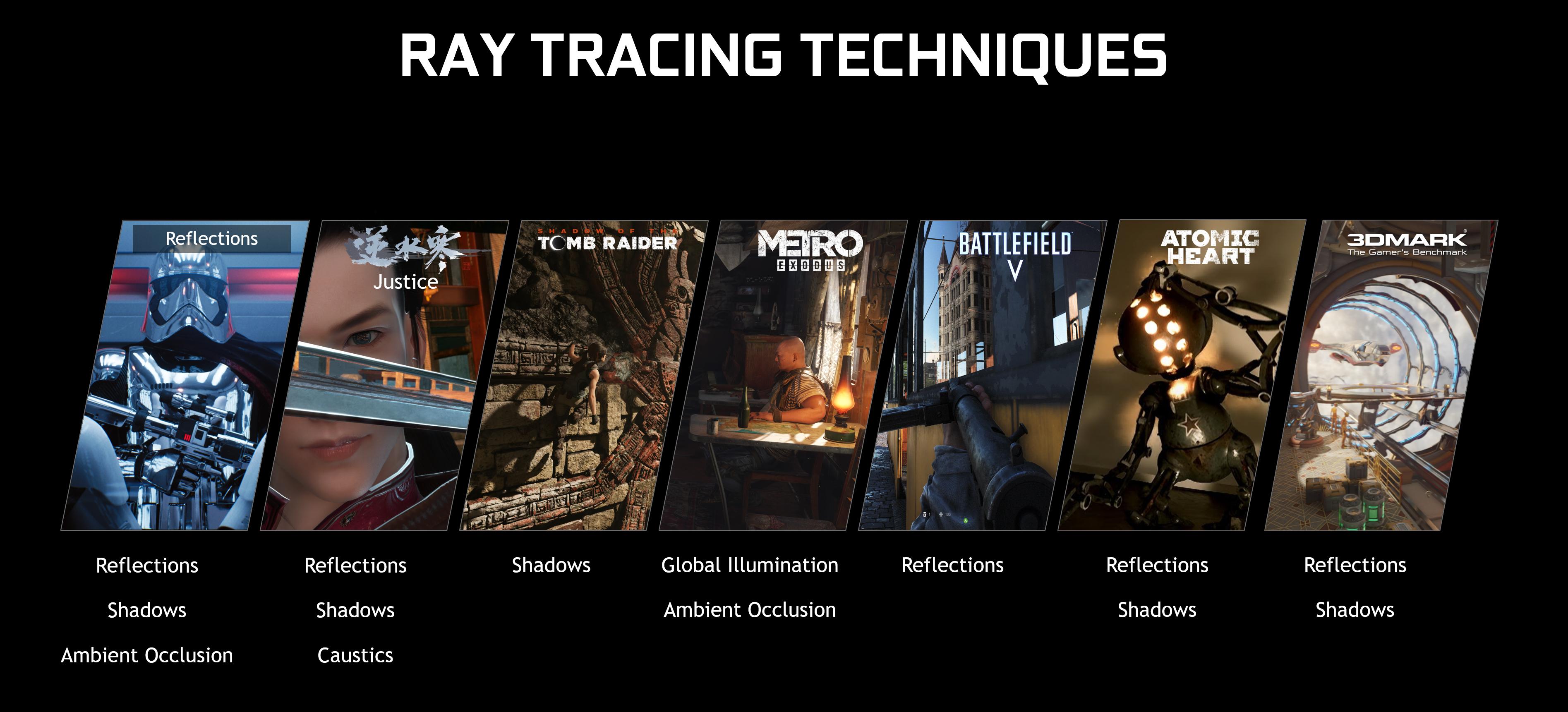 ما هي خاصية Ray Tracing في كروت الشاشة؟