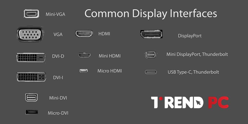 أنواع مداخل الشاشة